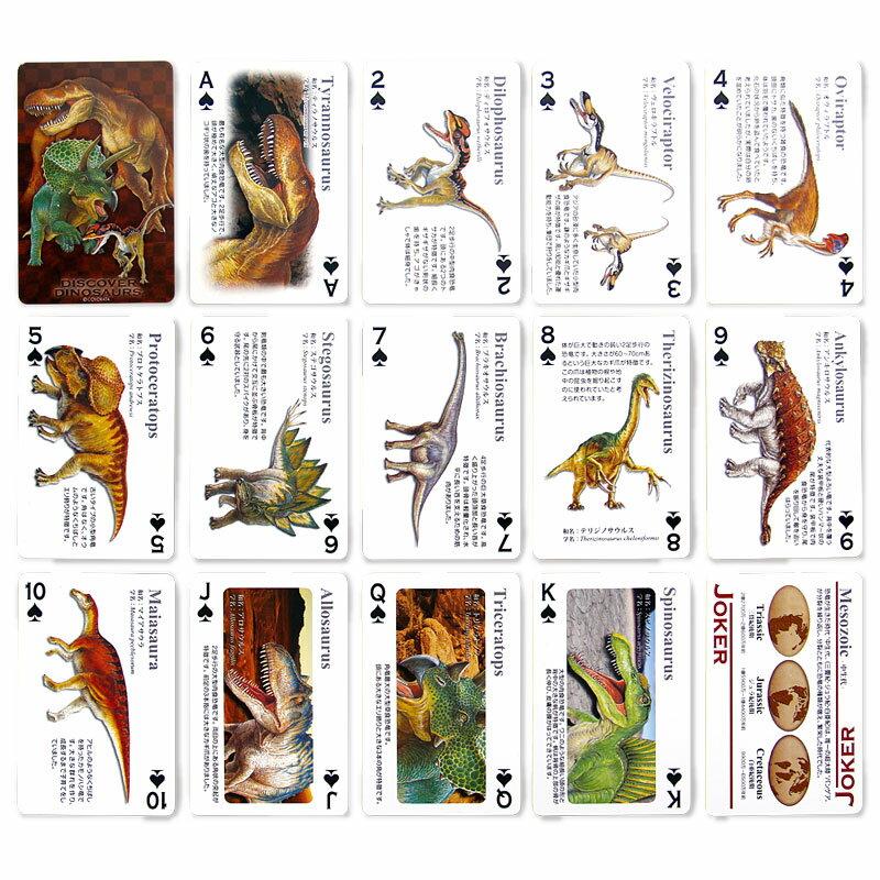 恐竜の一覧 - List of dinosaur genera
