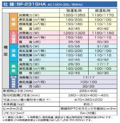 ���߸ˤ��ꡣ�������б����ڹ���ɬ�ס۹�ܻ����Ἴ����������˼����æ�Ἴ���ղġ�1��������24���ִ���������(100V)�ڥ�⥳���ա�BF-231SHA
