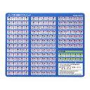 サンワサプライ ローマ字変換マウスパッド ブルー MPD-OP17RL8BL メーカー在庫品