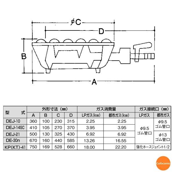 鋳物コンロ DEJ-10(常用) 13A用 D...の紹介画像2