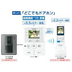 �ѥʥ��˥å��ɥ��ۥ�VL-SWD210K