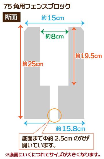 75角用フェンスブロック【送料別】 【ラッキー...の紹介画像2