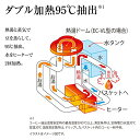【新品】 象印 コーヒーメーカー 6杯用 メッシュフィルター付 EC-AS60-XB