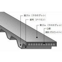 バンドー シンクロベルト 1915XXH400G ピッチ31.75mm!