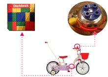 DIABLOCK(ダイヤブロック)14インチ子供用自転車かじとり機能装備S-TECH(サカモトテクノ)【14-AR-DB】【アイボリー】
