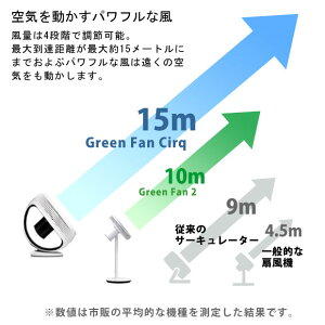 ������̵���ۥХ�ߥ塼��GreenFanCirq(balmuda/greenfan/������/��������졼����/�ʥ���/����/����)