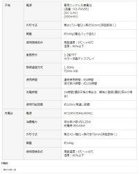 �ѥʥ��˥å�(Panasonic)���顼�ƥ�ӥɥ��ۥ�VL-SWD300KL