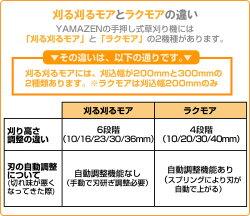 ����(YAMAZEN)��ư���Ǵ����饯�⥢(������200mm)KRM-200(R)
