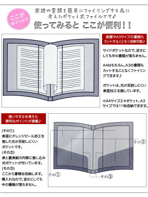 �ߥ塼���å����ե�����ӥ�MUSICFORLIVING/����ե�����ߥ塼���å���å���ե������A4��A3�б��˥Ȳ�����/�֥�å�������ɡ�FL-95/GC/BLG��
