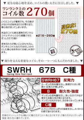 【送料無料/即納】さらさら3Dメッシュ使用!分割ボンネルコイルマットレスシングルスプリングマットレス3つ折りマットボンネルマットベッドマット折りたたみベッドマットレスボンネルコイルマットレス