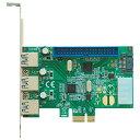 玄人志向 SATA+ATA+USB3.0 インターフェースボード SATA+ATA+USB3.0-PCIE [SATAATAUSB30PCIE]