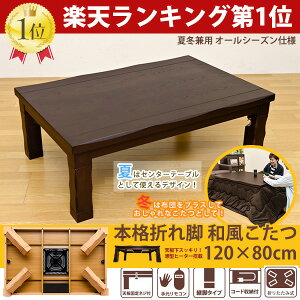 クーポン コントローラー テーブル
