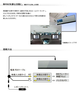 4.3インチルームミラーモニター/タッチパネル式/安心1年保証
