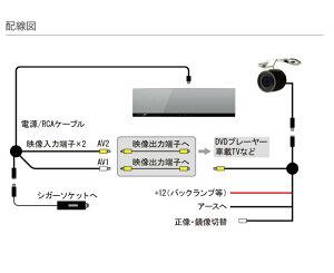 ルームミラーモニター4.3インチフルミラー&CMDバックカメラセット