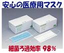 【安心の医療用マスク】細菌ろ過効率98%医科向け手術用マスクの欧州トップシェアのメンリッケ社花粉症対策に!50枚入り欧州トップシェアBARRIERブランドデンタルマスクXC抗ウイルスマスク日本製