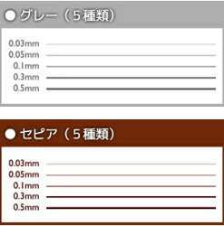 �ǥ�����饤��ɥ?���ڥ�ͥ��ԥ��饤��3���졼���åȡ����ԥ����åȥ��졼����åȡ����ԥ�����åȡ�0.03mm/0.05mm/0.1mm/0.3mm/0.5mm��