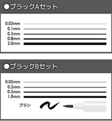 �ǥ�����饤��ɥ?���ڥ�ͥ��ԥ��饤��3�֥�å�A���åȡ�0.03mm/0.1mm/0.3mm/0.8mm/2.0mm�˥֥�å�B���åȡ�0.05mm/0.2mm/0.5mm/1.0mm/BR��