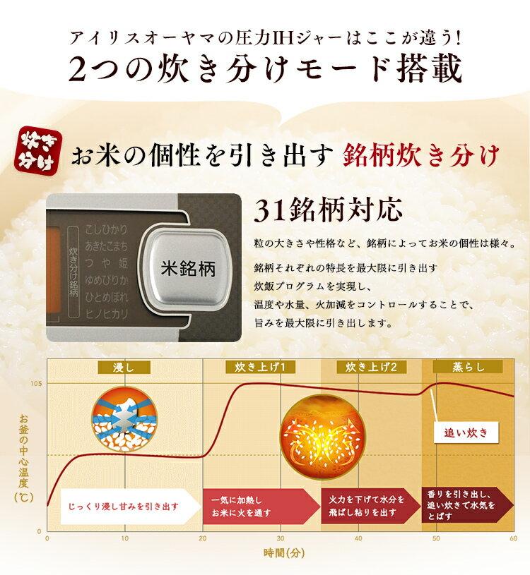 炊飯器 5.5合 圧力 ih RC-PA50-...の紹介画像3