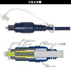光デジタルケーブル(角型)3m/光デジタル音声ケーブル#3020/3[ソリッドケーブル]
