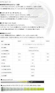 キャロウェイX2HOTPRODEEPフェアウェイウッドCallawayX2HOTカーボンシャフト[日本正規品]