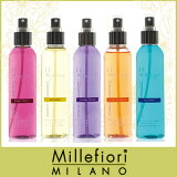 Millefiori ( �ߥå�ե������� ) ���ۡ��ॹ�ץ졼�� Natural ��/ ��RCP��.
