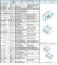 在庫品 三菱電機 TCL-CP1 サーキットプロテクタ 大形端子カバー 1P CP30-BA、 CP...