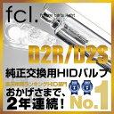 D2r_d2s0625