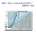 PADI 66055J リクリエーション ダイブプラナーRDP テーブル   ネコポス メール便対応可能