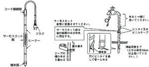 日本電熱SH-2水道凍結防止帯(2m)I.F.Tヒーター給湯管タイプ:KI0062【在庫有り】【あす楽】