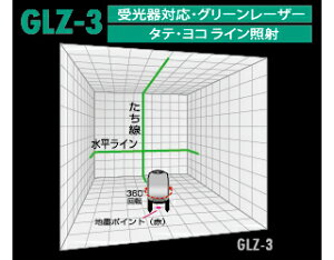 山真製鋸(YAMASHIN)グリーンレーザー墨出し器GLZ-3-W(三脚・受光器付)【在庫有り】【あす楽】