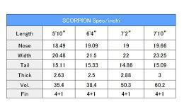 HawiianProDesignsHPDドナルドタカヤマロングボード【EPOXYFLYER/エポキシサーフボード】【SCOPIONスコーピオン】サイズ【5-10/RED】日本正規品【送料無料】