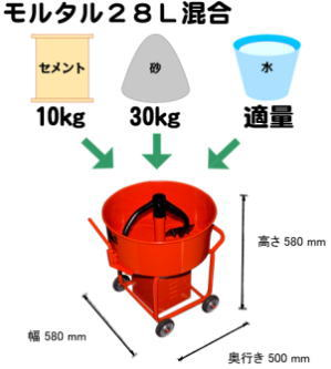 【名古屋トーカイ】小型モルタルミキサーミニ1型ミキサー