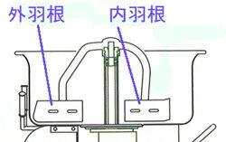 【EIWA 栄和機械工業】1.5型モルタルミキ...の紹介画像2