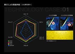 �ߥ���(Mizuno)����С�GFT45(GOOD-FEELING)83JRT545�������եȥ�С�(83jrt545)