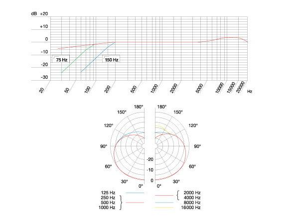 AKG ( エーケージー ) C451B/ST ◆ コンデンサーマイク [ 送料無料 ] ◆ for ハイハット・ドラムのトップ・アコースティックギター等いそがしい(いそがしい)