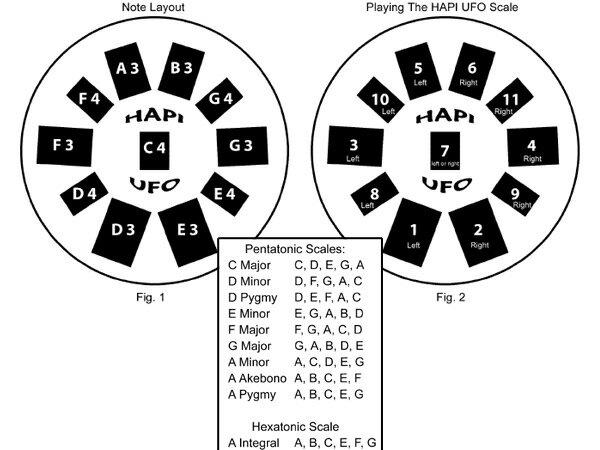 HAPI Drum(ハピドラム) 「HAPI-...の紹介画像2