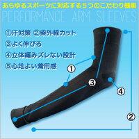 紫外線カット率95%(UPF50+)日本製吸汗・速乾・爽快感アームサポーター&UVケアアームカバー2963-701