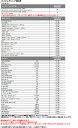 [SALE価格]特注カスタムクラブ フォーティーン FH900 FORGED アイアン N.S. PRO 1150GH TOUR シャフト 6本セット[#5-P]