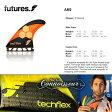 【フューチャー フィン】FUTURES FIN■TECH FLEX AM2 超軽量カーボンのカットラインとハニカムコア P27Mar15
