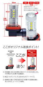 【CREEフォグバルブ】【H8H11H16HB4LEDバルブ】HID80w級XBD光源搭載