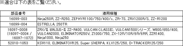 【在庫特価】【KAWASAKI】【カワサキ】【純正】オイルフィルター【旧16097-0004】【新16097-0008】