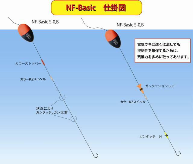 Hikoboshi fishing rakuten global market kizakura for Basic fishing gear
