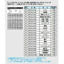 樂天商城 - Panasonic WVC83242WK ネームスイッチカード(換気扇)(遅れて切れる)