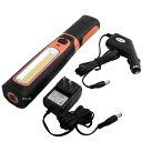 SHL7712 スマートツール 高輝度 LEDハンディライト フルパワー 250lm オレンジ