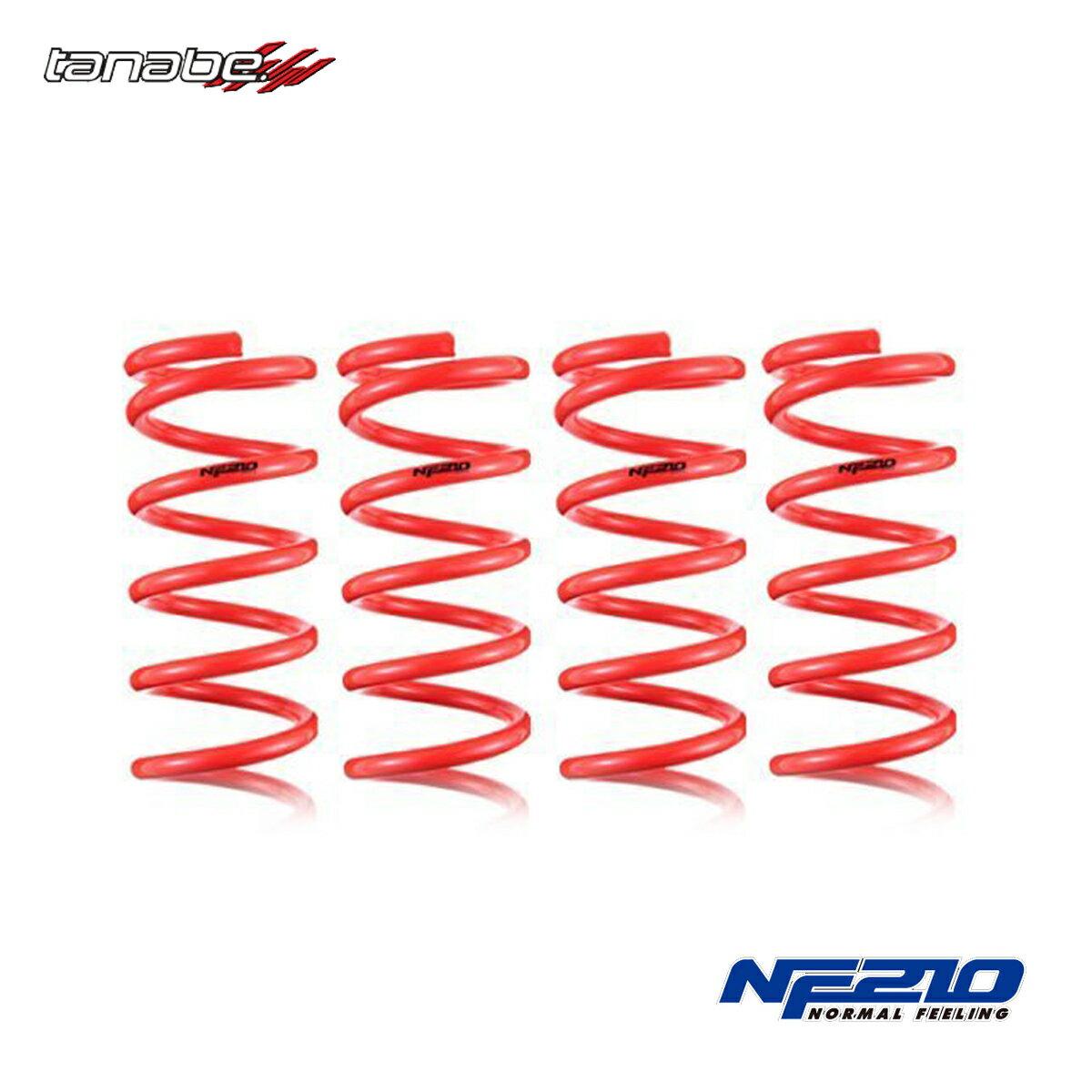送料無料 タナベシエンタ NCP175G サステック NF210 NCP175GNK TANABE