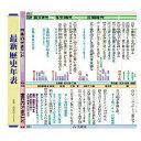 中学歴史年表 8-616-5062 532P17Sep16