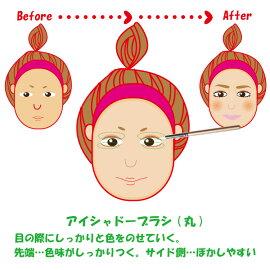熊野筆メイクブラシアイシャドー・ブラシ(丸)/イメージアップブラシ