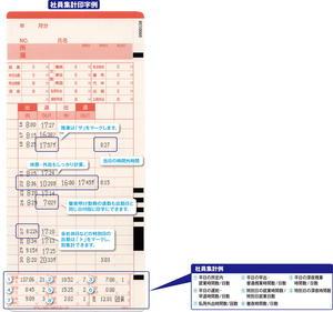 【あす楽対応】≪専業の5年保証≫アマノAMANO簡易集計機MX-300タイムカード2箱付★レビュー投稿でさらに粗品進呈アリ★