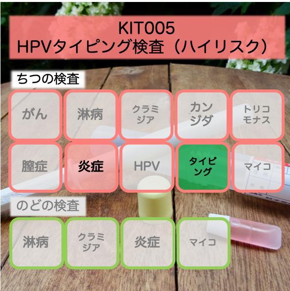 【送料無料】KIT005 アイラボの「HPVタイピング検査」【あす楽対応】