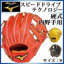 ミズノ 野球 硬式用グラブ ミズノプロ スピードドライブテクノロジー 内野手用4/6 1AJ